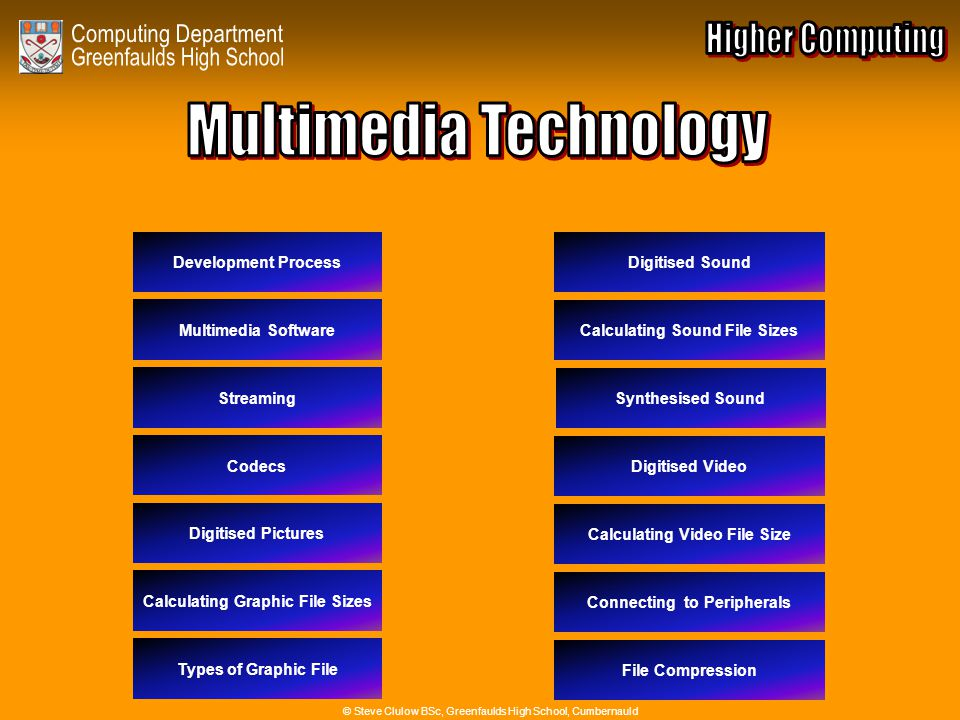 Index for Multimedia Technology