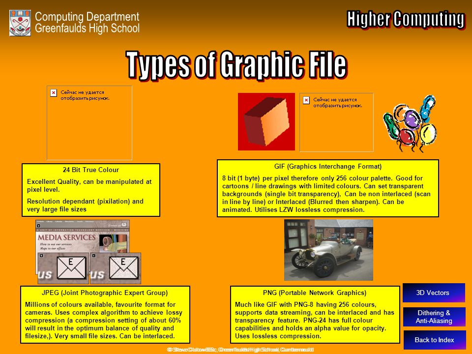 Types of Graphic File – Picture Formats