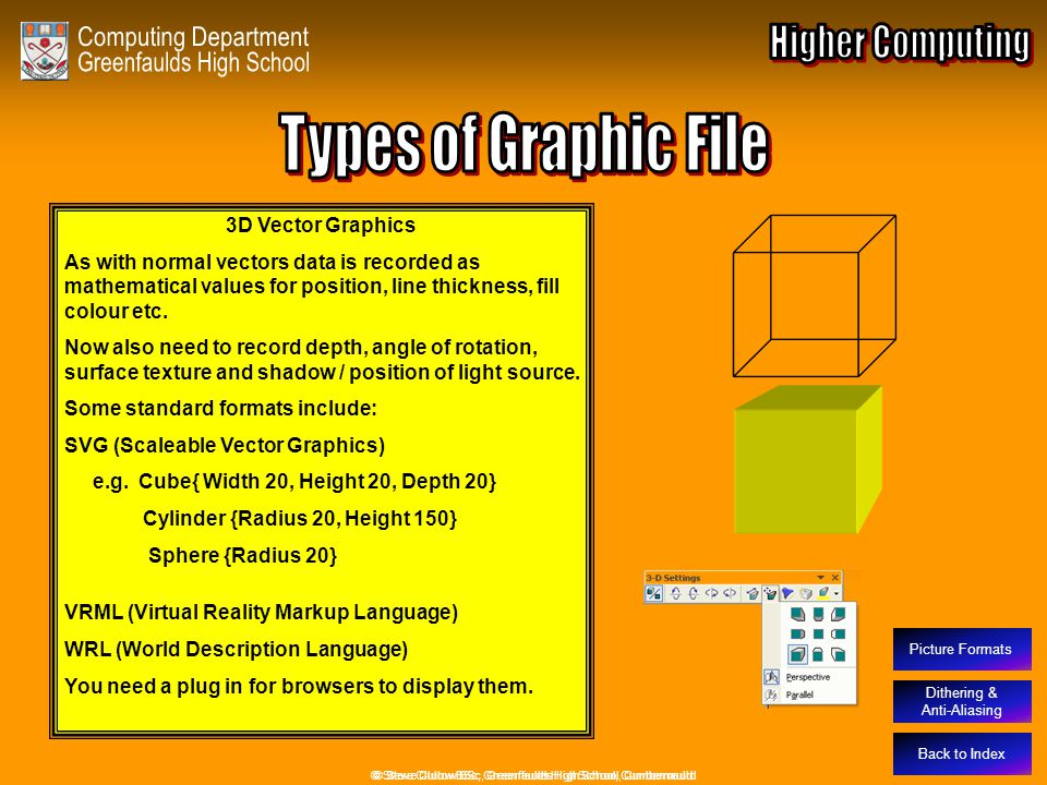 Types of Graphic File – 3D Vectors