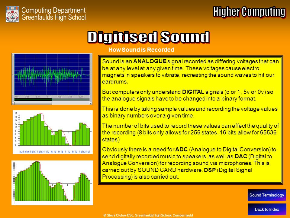 Digitised Sound – How sound is recorded