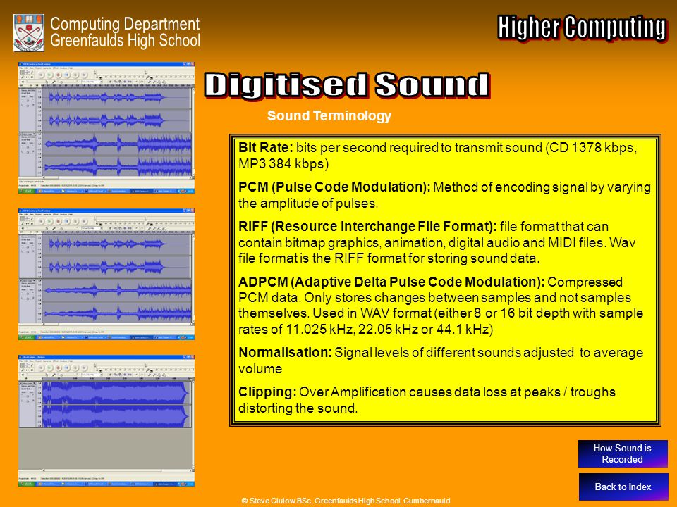 Digitised Sound – Sound Terminology