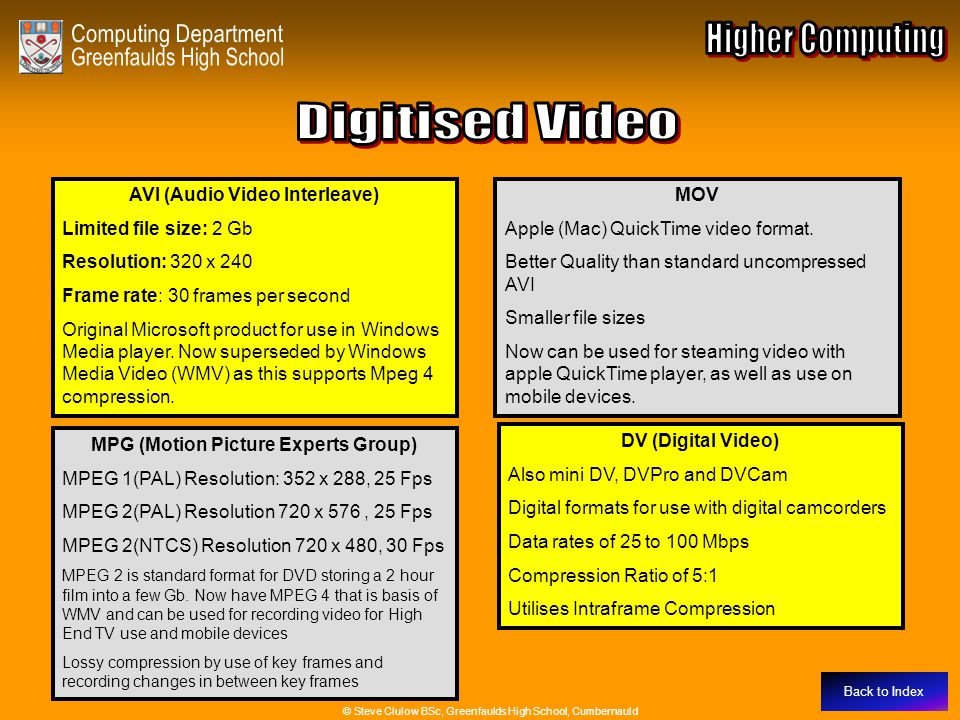 Digitised Video – File Formats