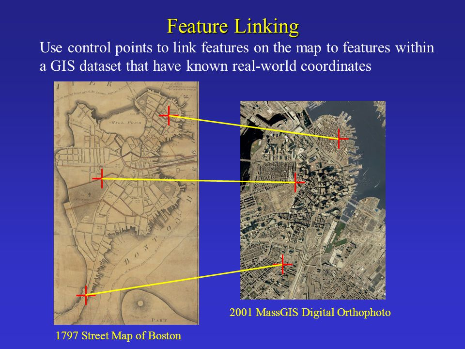 Feature Linking Use control points to link features on the map to features within a GIS dataset that have known real-world coordinates.