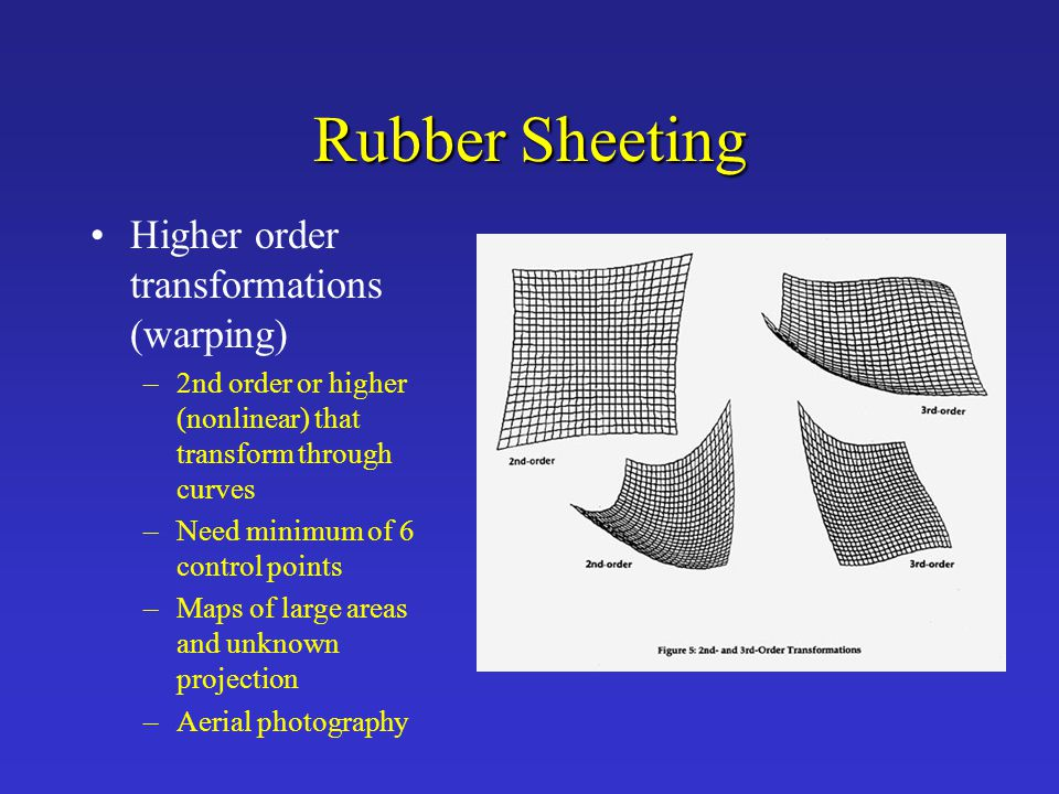 Rubber Sheeting Higher order transformations (warping)