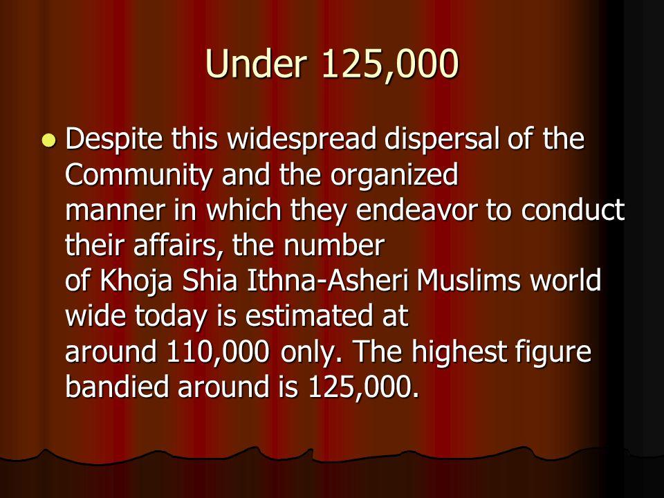 Under 125,000