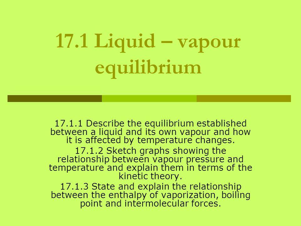 17.1 Liquid – vapour equilibrium