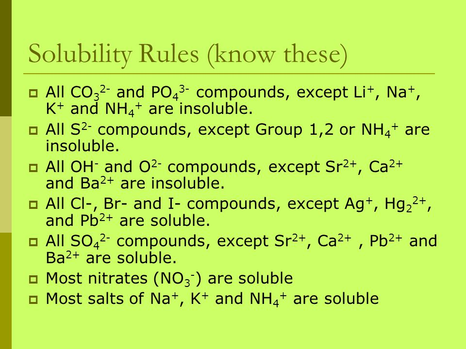 Solubility Rules (know these)