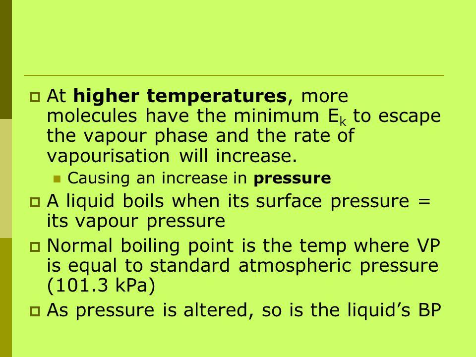 A liquid boils when its surface pressure = its vapour pressure