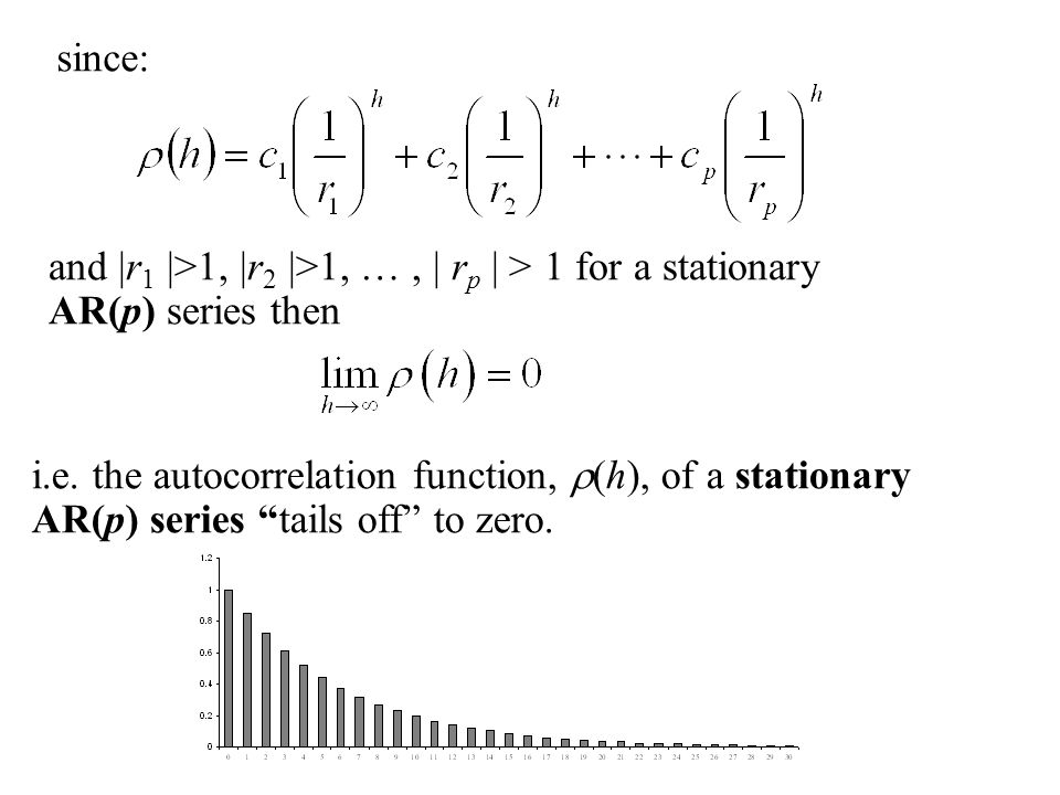 since: and |r1 |>1, |r2 |>1, … , | rp | > 1 for a stationary AR(p) series then.