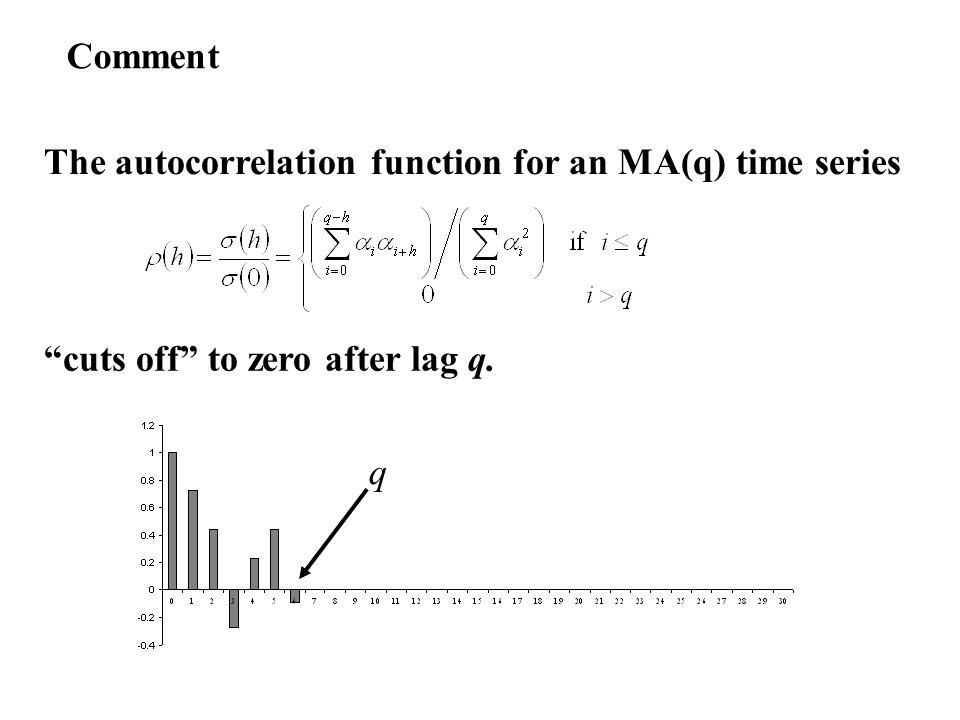 Comment The autocorrelation function for an MA(q) time series cuts off to zero after lag q. q