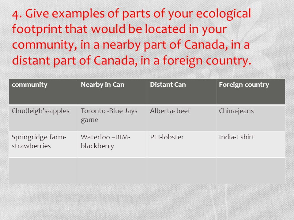 4. Give examples of parts of your ecological footprint that would be located in your community, in a nearby part of Canada, in a distant part of Canada, in a foreign country.