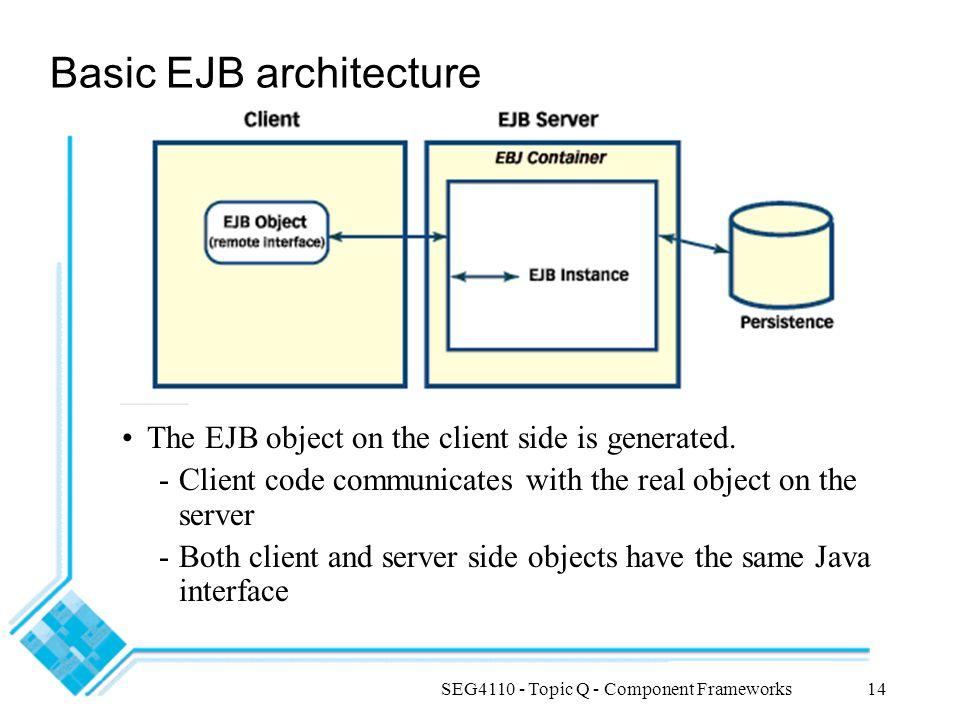 Basic EJB architecture