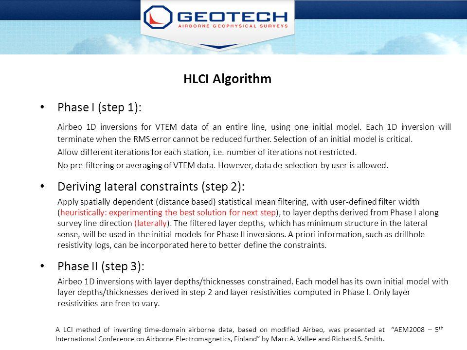 HLCI Algorithm Phase I (step 1):