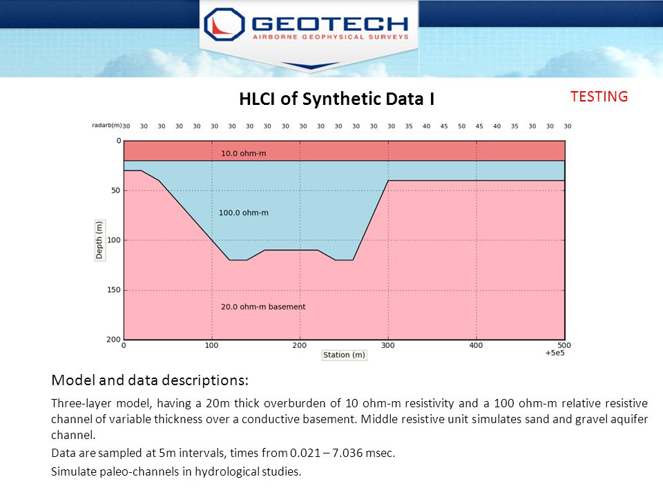 HLCI of Synthetic Data I