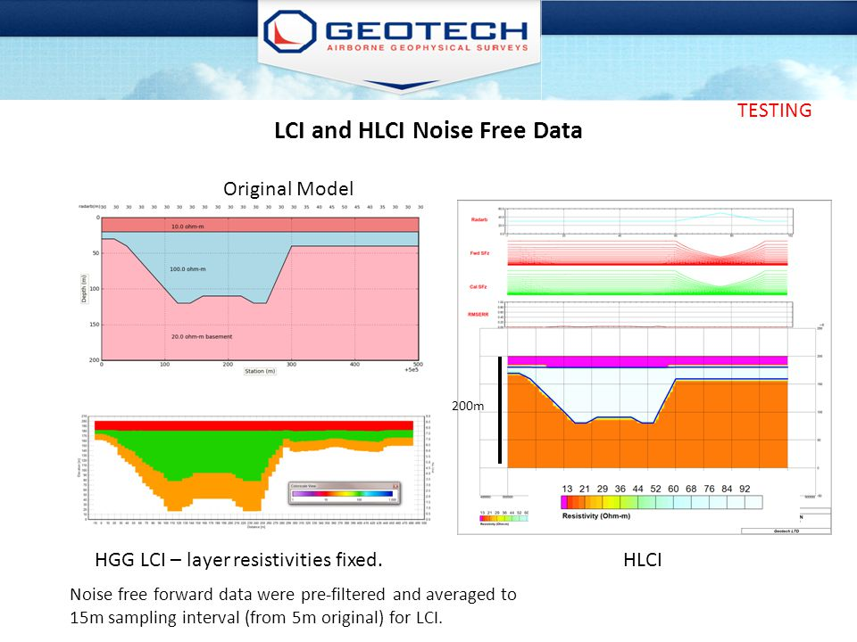 LCI and HLCI Noise Free Data
