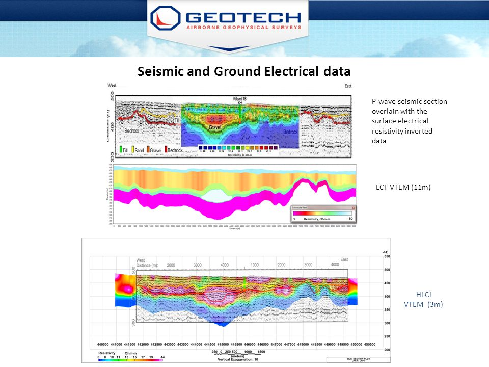 Seismic and Ground Electrical data