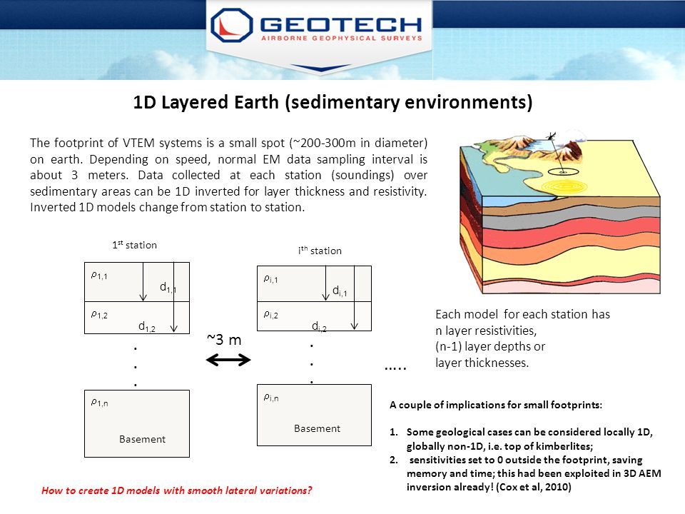 1D Layered Earth (sedimentary environments)