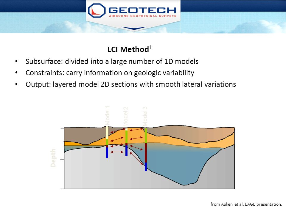 LCI Method1 Subsurface: divided into a large number of 1D models