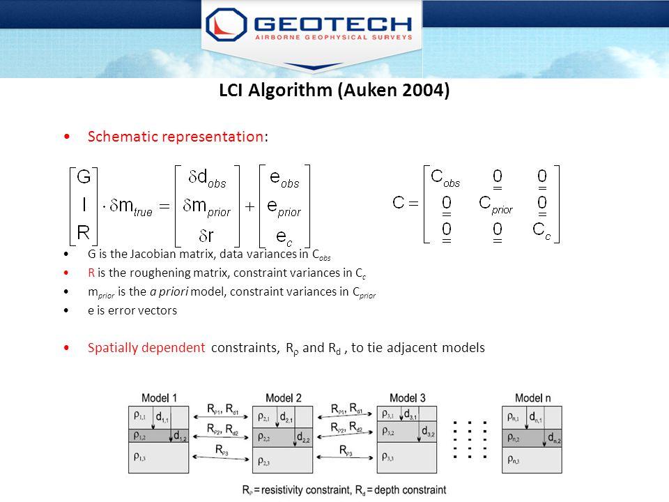 LCI Algorithm (Auken 2004) Schematic representation: