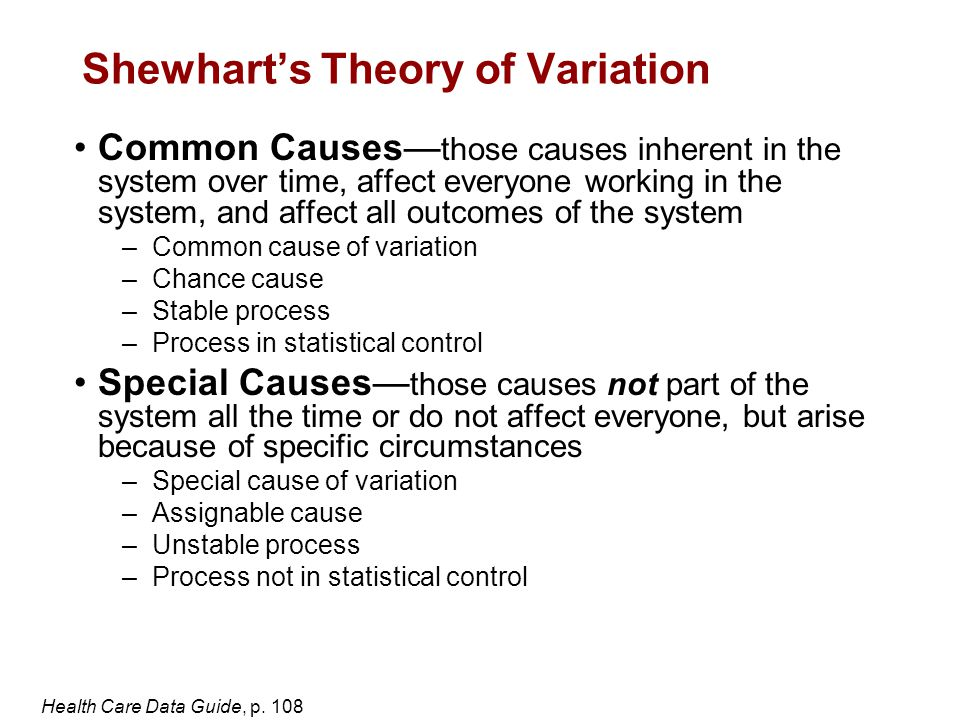 Shewhart's Theory of Variation