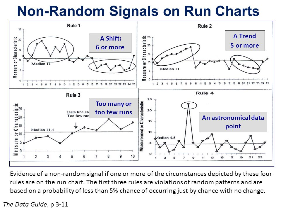 run charts Runs charts this article covers the different charts found in the charts section for  a run the charts are updated in real-time as the run is sequenced on the.