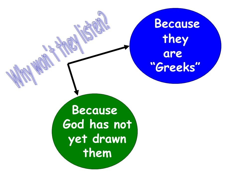 Because they are Greeks Why won t they listen Because God has not yet drawn them