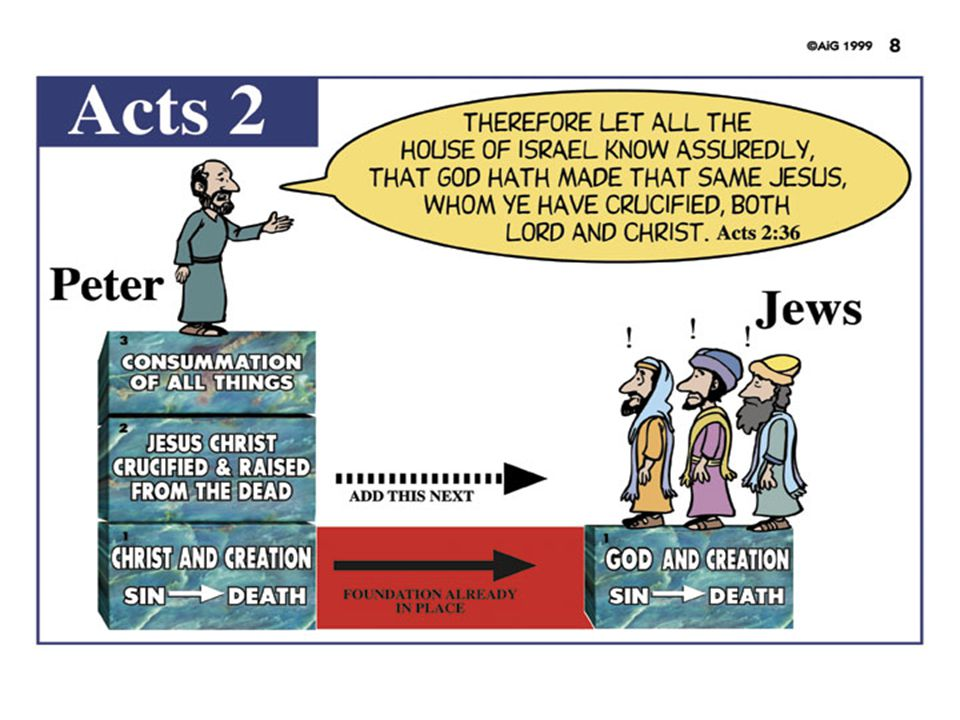 Acts 2 – Peter & Jews