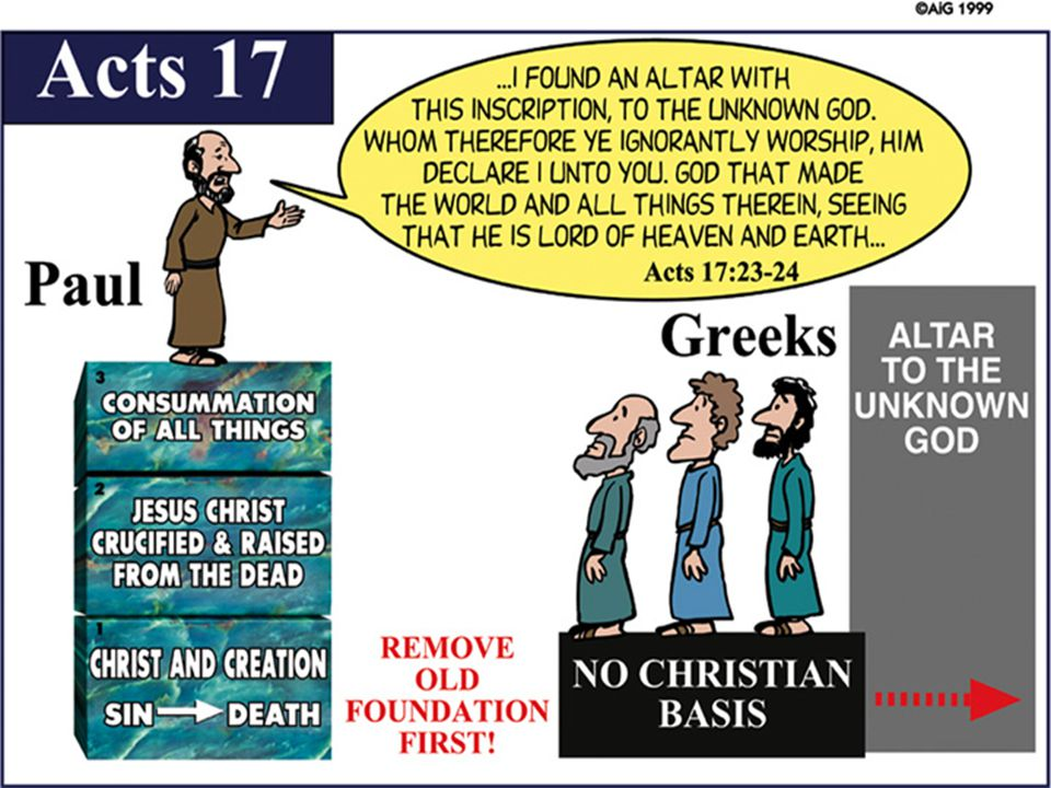 Acts 17 – Paul & Greeks Remove