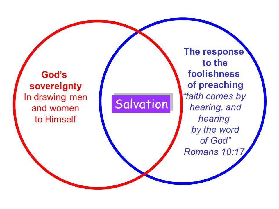 Salvation The response to the foolishness of preaching faith comes by