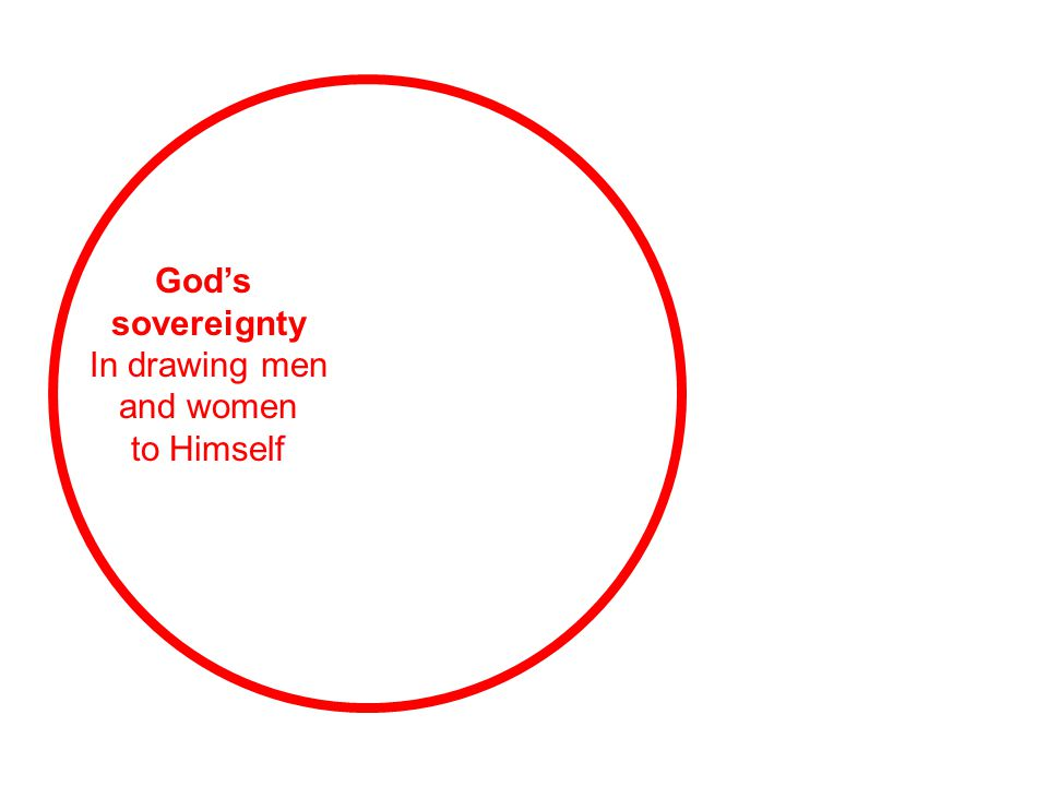 God's sovereignty In drawing men and women to Himself