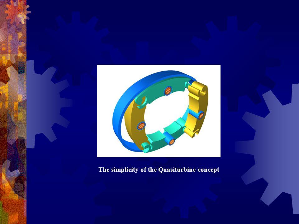 The simplicity of the Quasiturbine concept