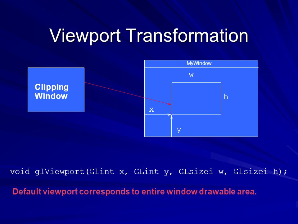 Viewport Transformation