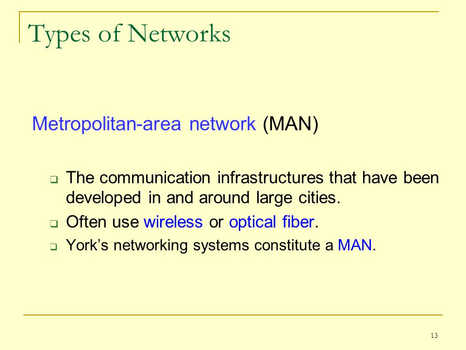 Types of Networks Metropolitan-area network (MAN)