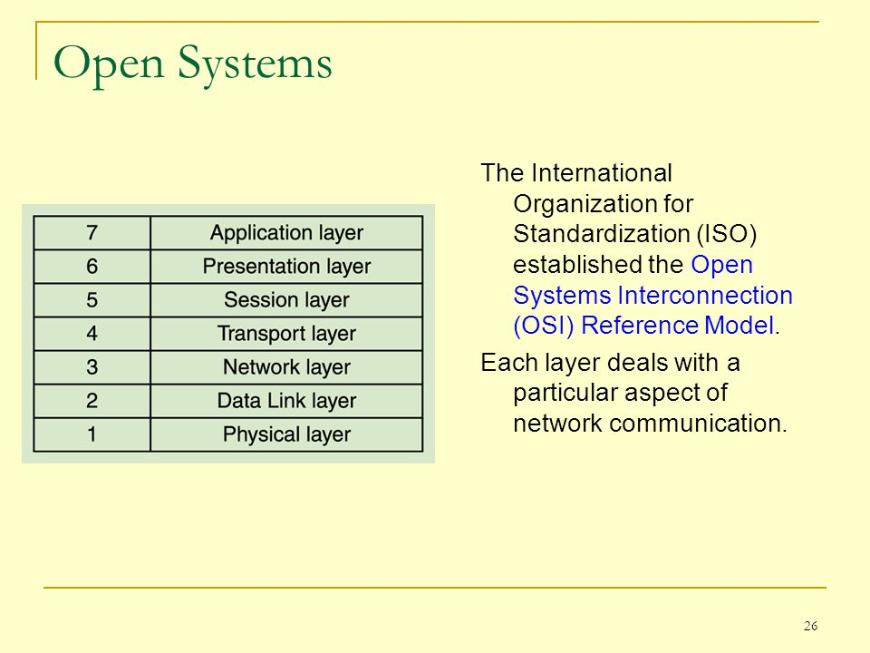 Open Systems The International Organization for Standardization (ISO) established the Open Systems Interconnection (OSI) Reference Model.