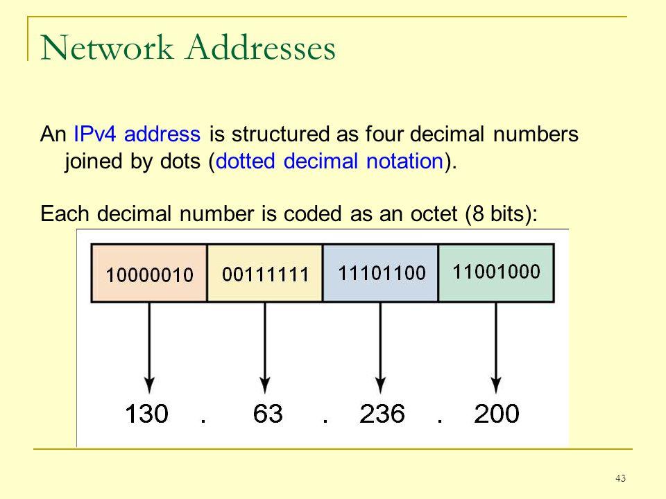 Network Addresses An IPv4 address is structured as four decimal numbers joined by dots (dotted decimal notation).