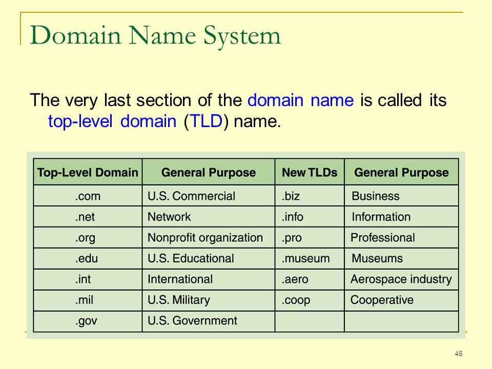 Domain Name System The very last section of the domain name is called its top-level domain (TLD) name.