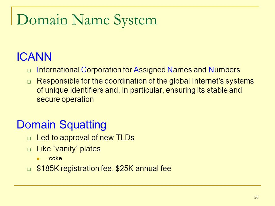 Domain Name System ICANN Domain Squatting