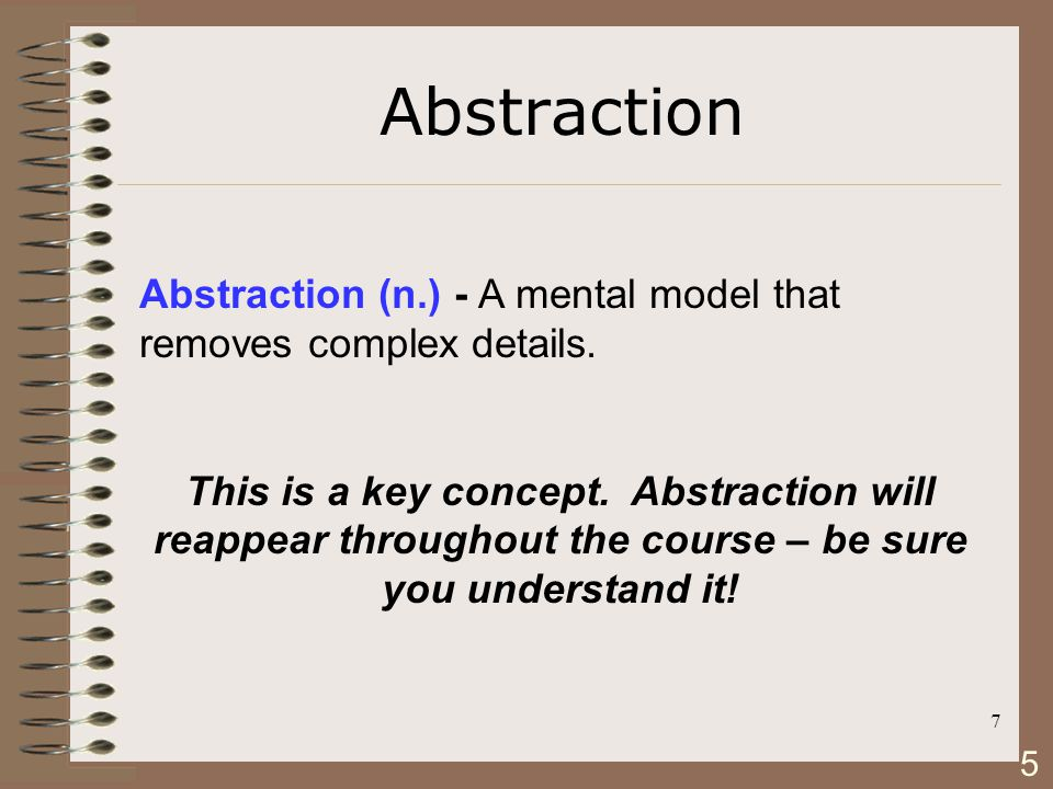 Abstraction Abstraction (n.) - A mental model that removes complex details.