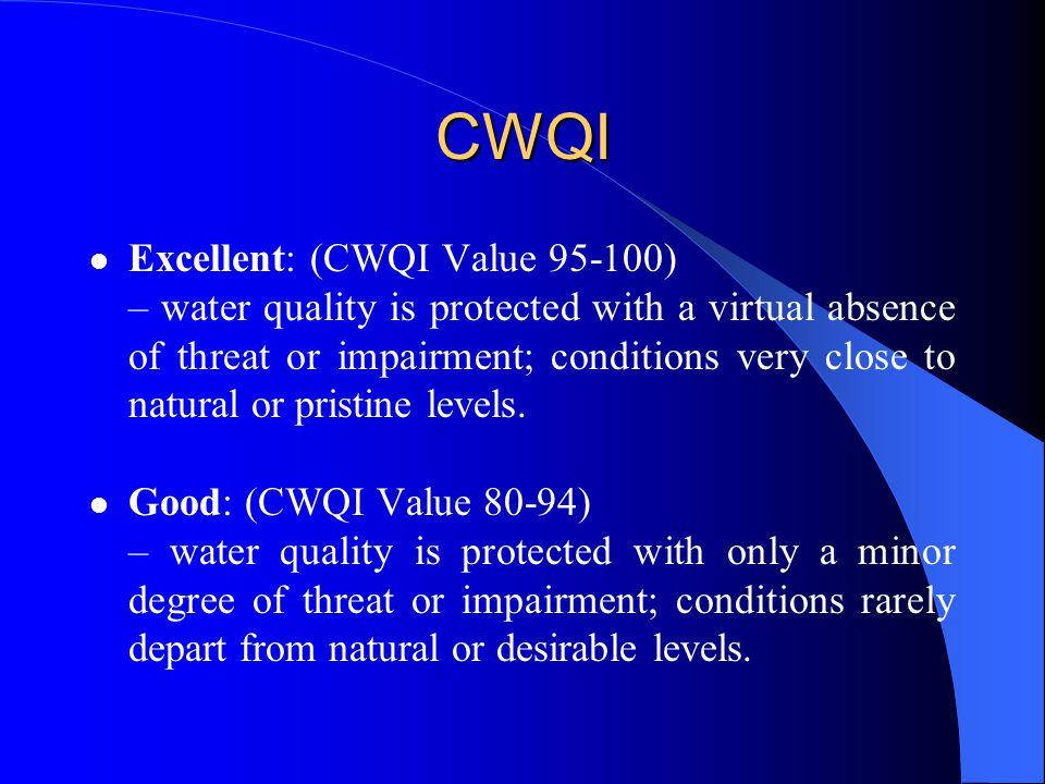 CWQI Excellent: (CWQI Value 95-100)