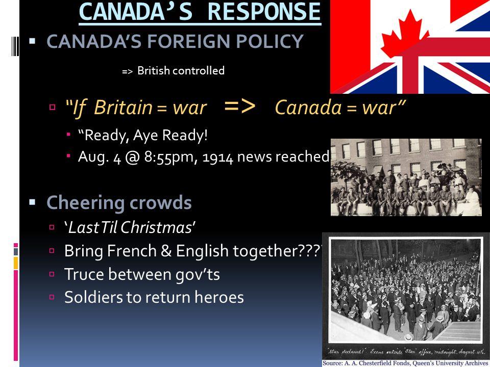 CANADA'S RESPONSE If Britain = war => Canada = war