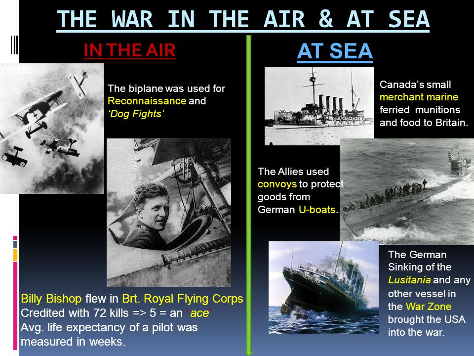 THE WAR IN THE AIR & AT SEA