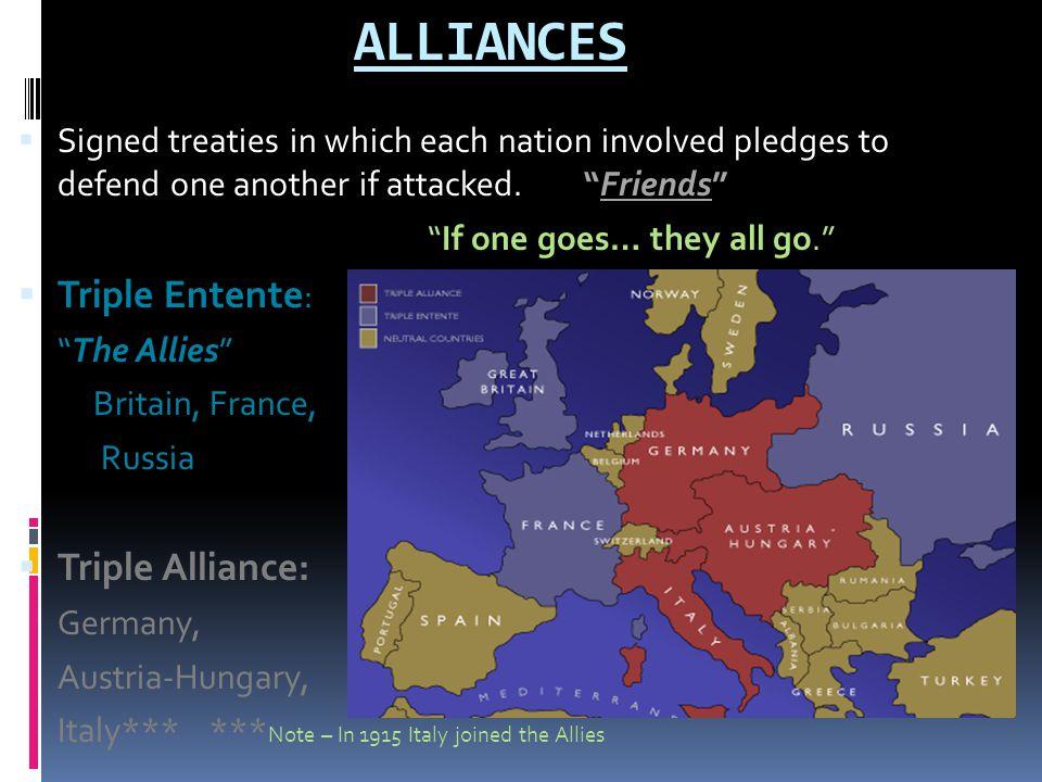 ALLIANCES Triple Entente: Triple Alliance: