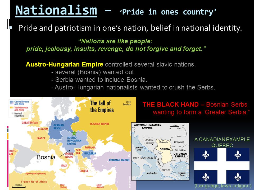 Nationalism – 'Pride in ones country'