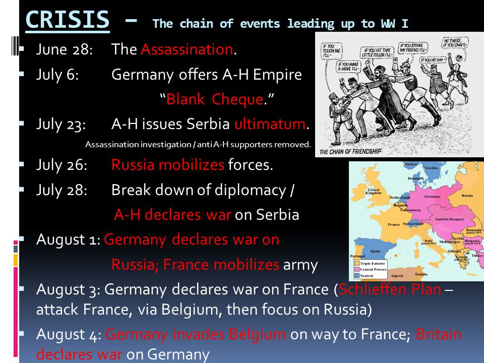 CRISIS – The chain of events leading up to WW I