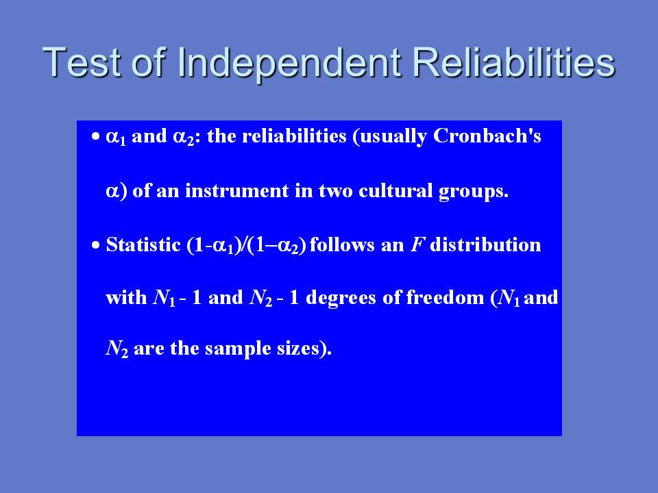 Test of Independent Reliabilities