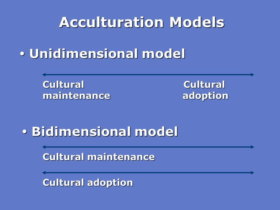 Acculturation Models  Unidimensional model  Bidimensional model