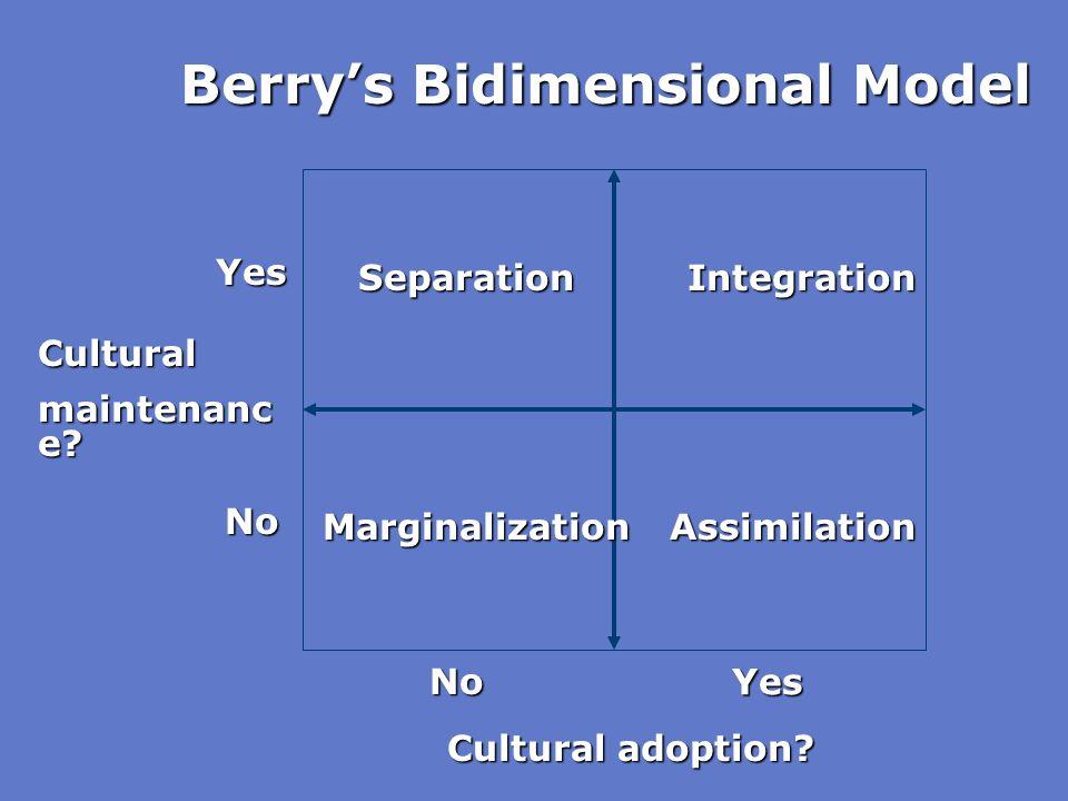 Berry's Bidimensional Model