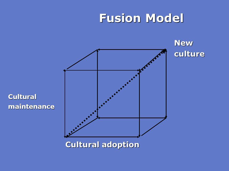 Fusion Model New culture Cultural maintenance Cultural adoption