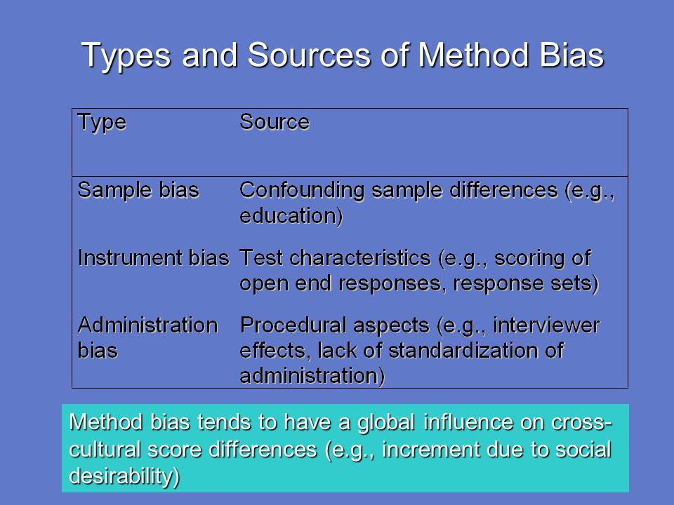 Types and Sources of Method Bias