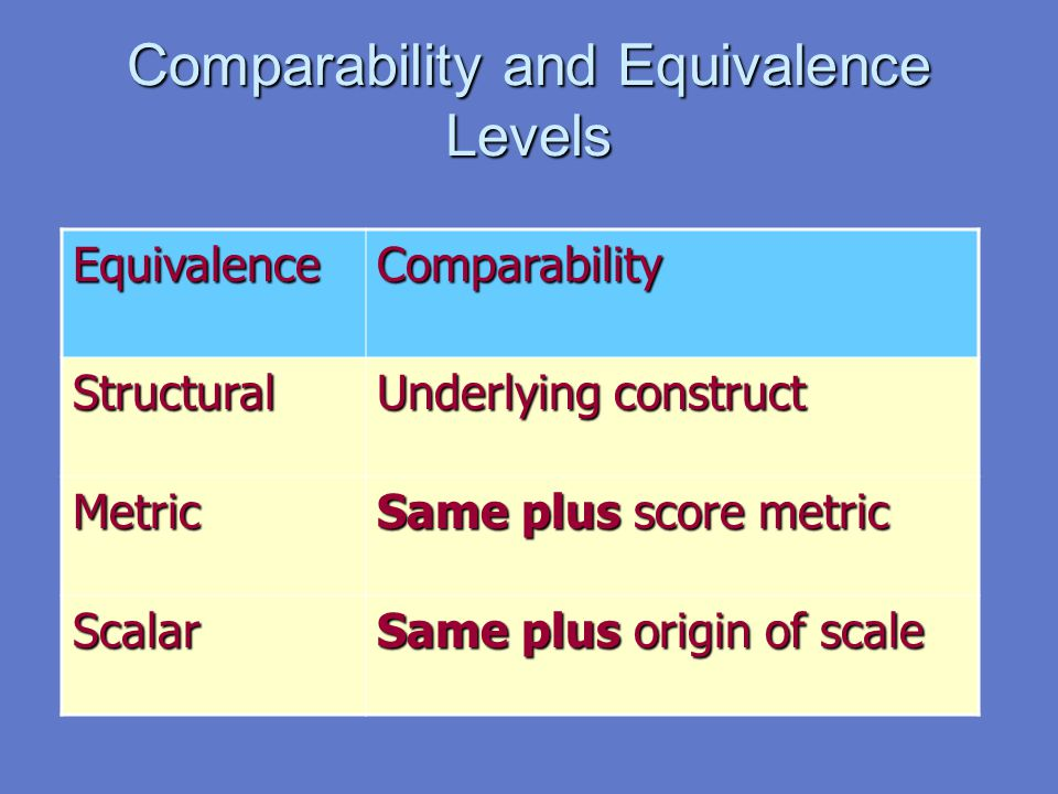 Comparability and Equivalence Levels